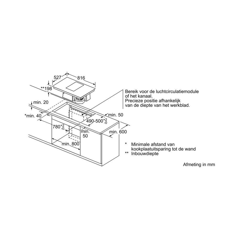 formaten voor inbouw Bosch